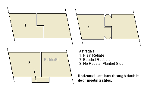 astragal sketch