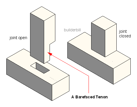 a simple barefaced tenon and mortise joint