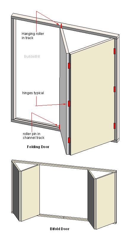 Bifold Doors 438 x 817 · 9 kB · png