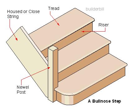 A bullnose step