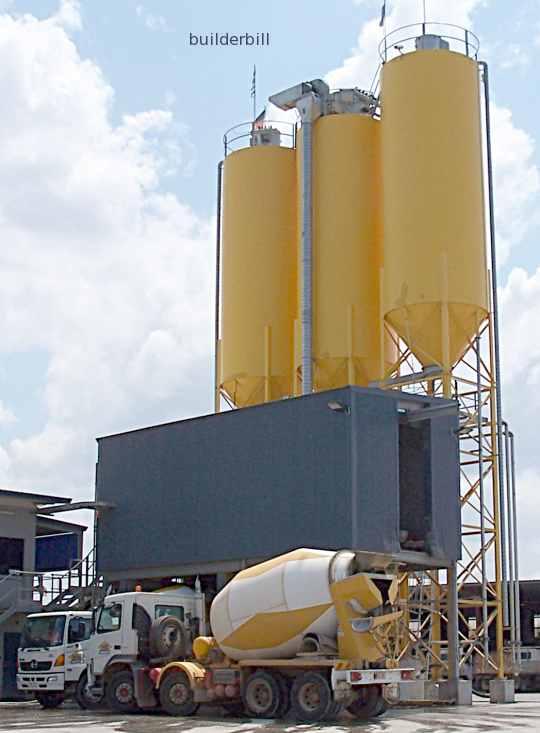 a medium sized concrete plant