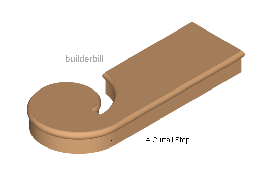 a curtails or scroll step