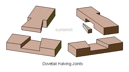 dovetail halving joints