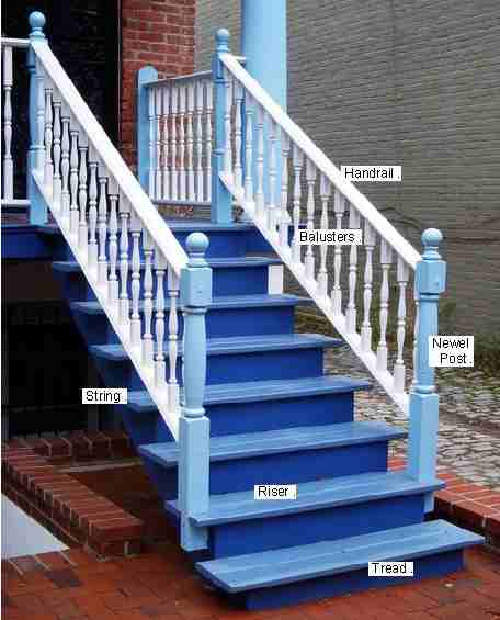 An external cut string timber stair