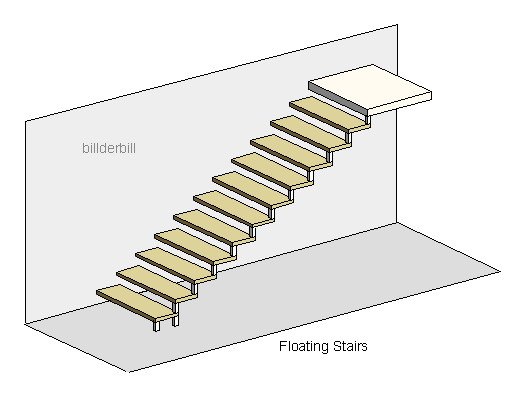 a floating stair