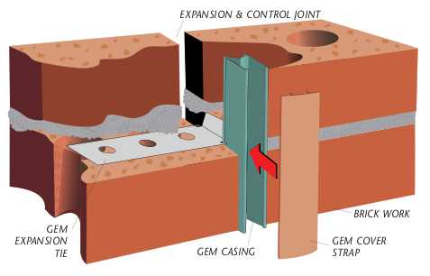 gem expansion or control joint