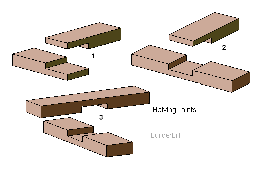 various halving joints