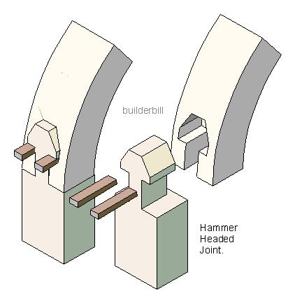 An hammer headed joint