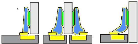 hinge overlay