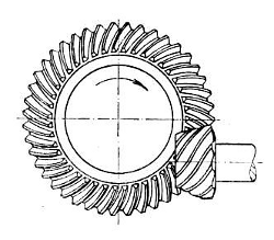 Sketch of a crown wheel and pinion using curved hypoid gears