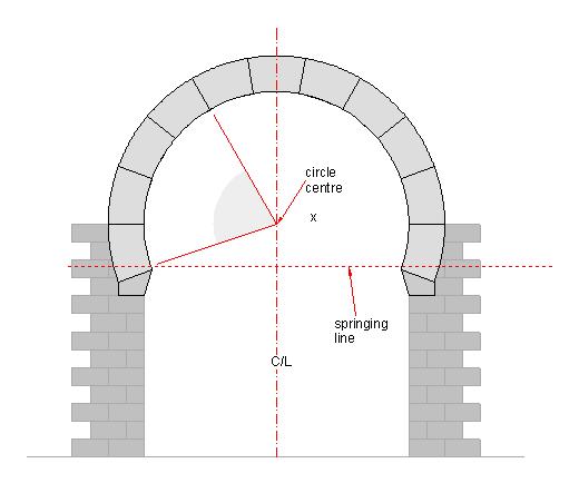 an islamic arch