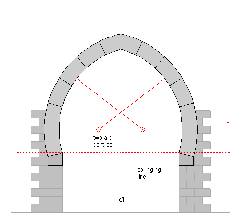 a pointed islamic arch