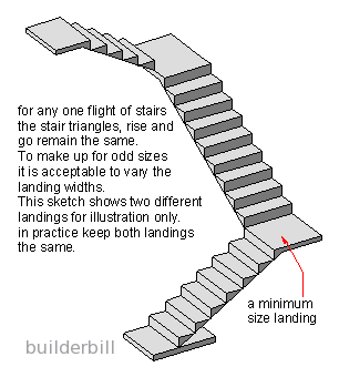 a stair with quarter turn landings