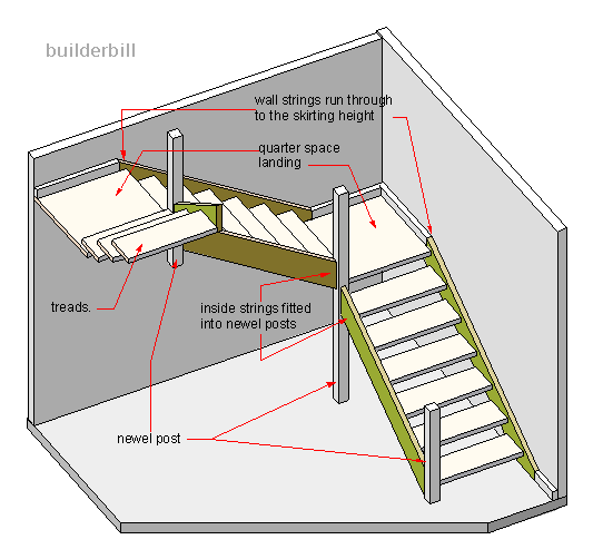 How to cut and measure stair stringers.