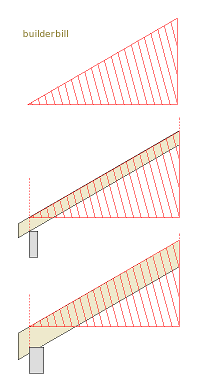 rafter depth