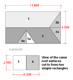 the same surfaces made  into compact rectangles