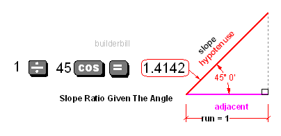 roof slope ratio from the angle given