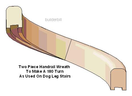 sketch of a 180 degree turn handrail wreath