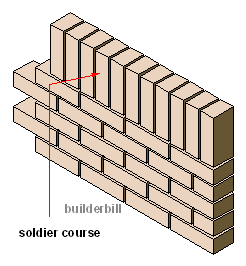 a brick course of soldiers