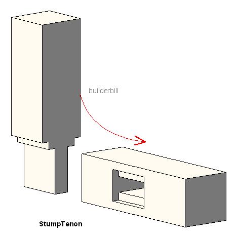 stump tenon