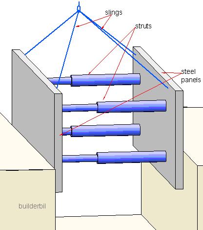 modern shoring sketch.