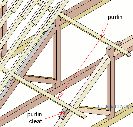 timber under purlins