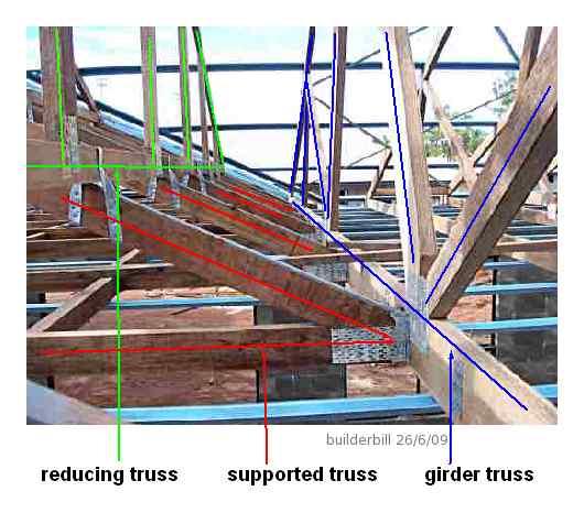 a nailplate roof