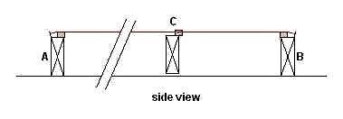 string line on floor joists