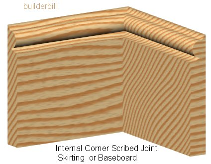 an internal scribed joint