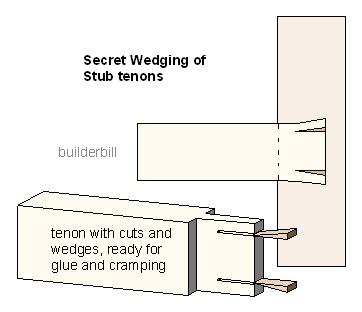secret wedging of a stub tennon