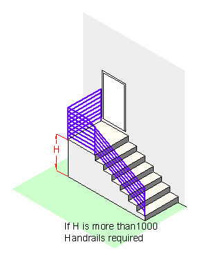 handrails required
