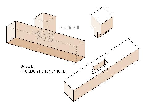 a stub tenon