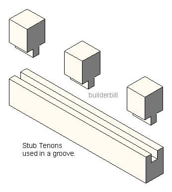 stub tenons in a groove