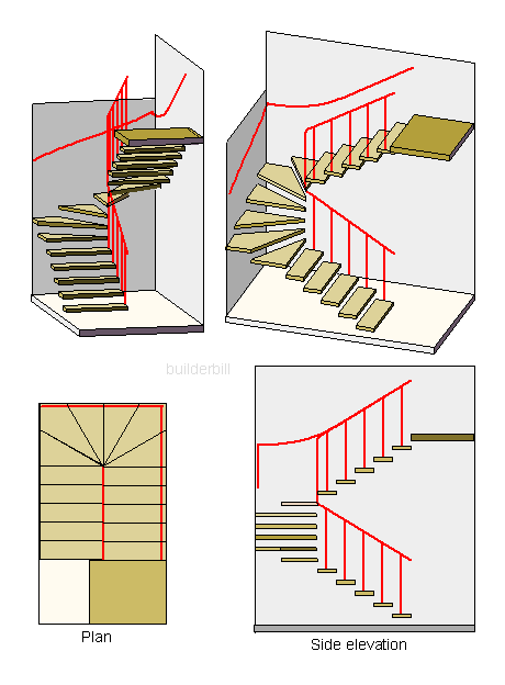 wall rails